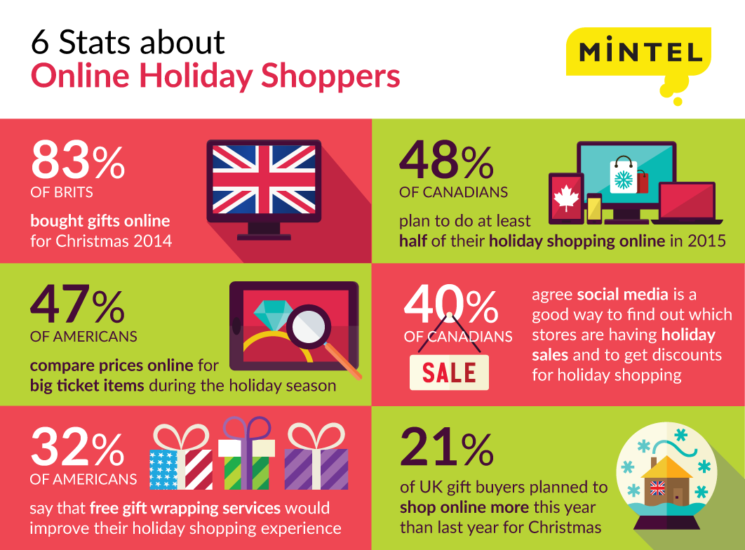 Holiday-infographic-3a