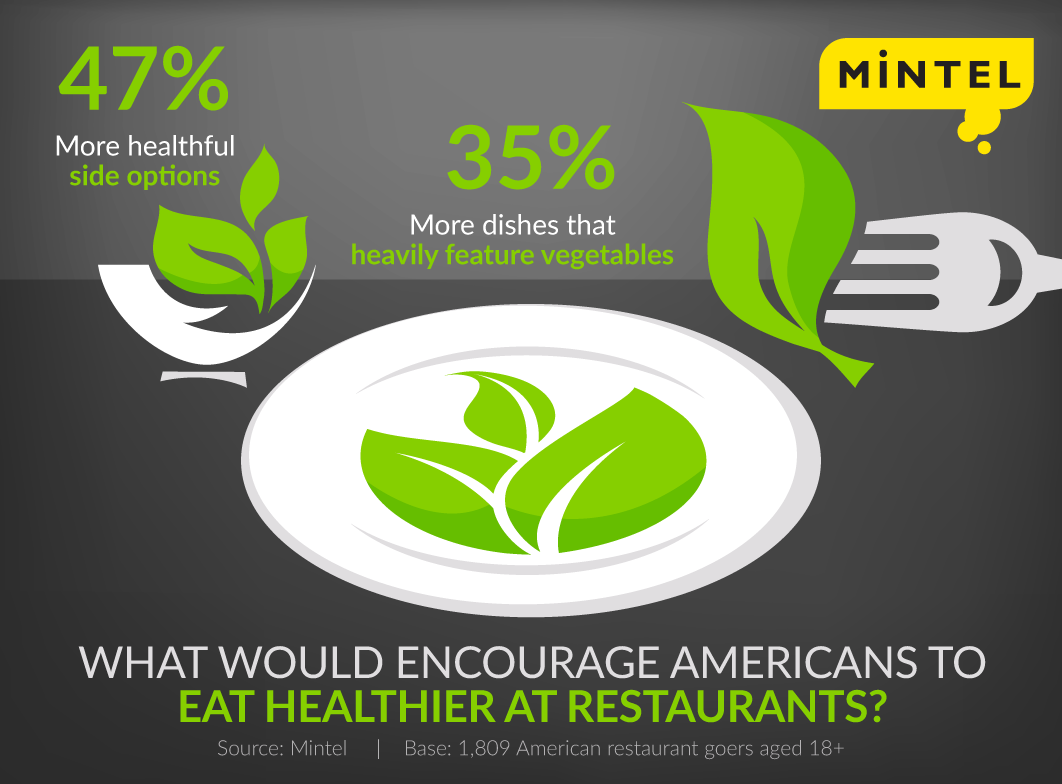 Healthy-Dining-Trends-31ypa