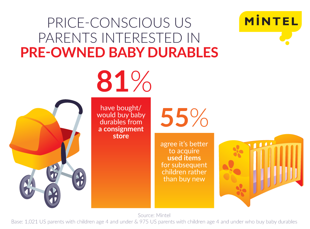 Baby-Durables-Infographic-2