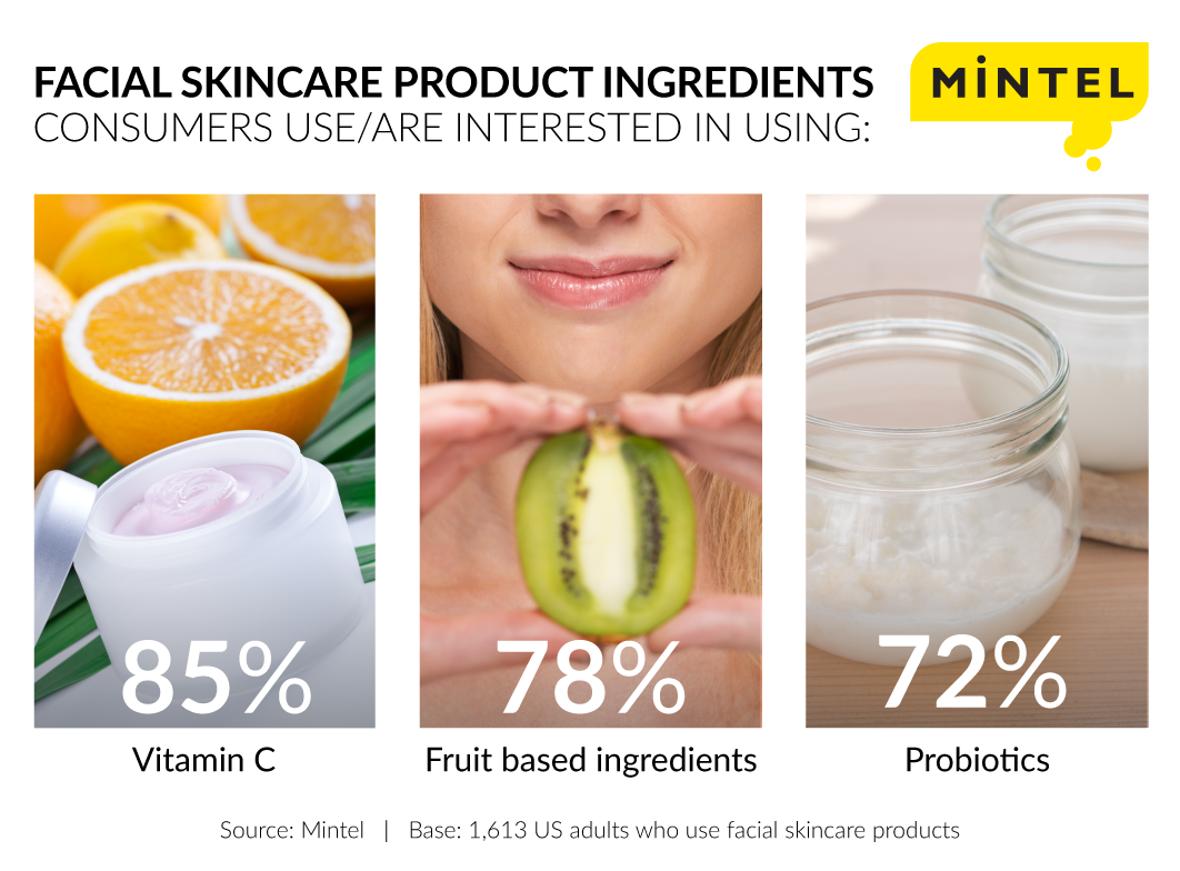 facial-skincare-ingredients