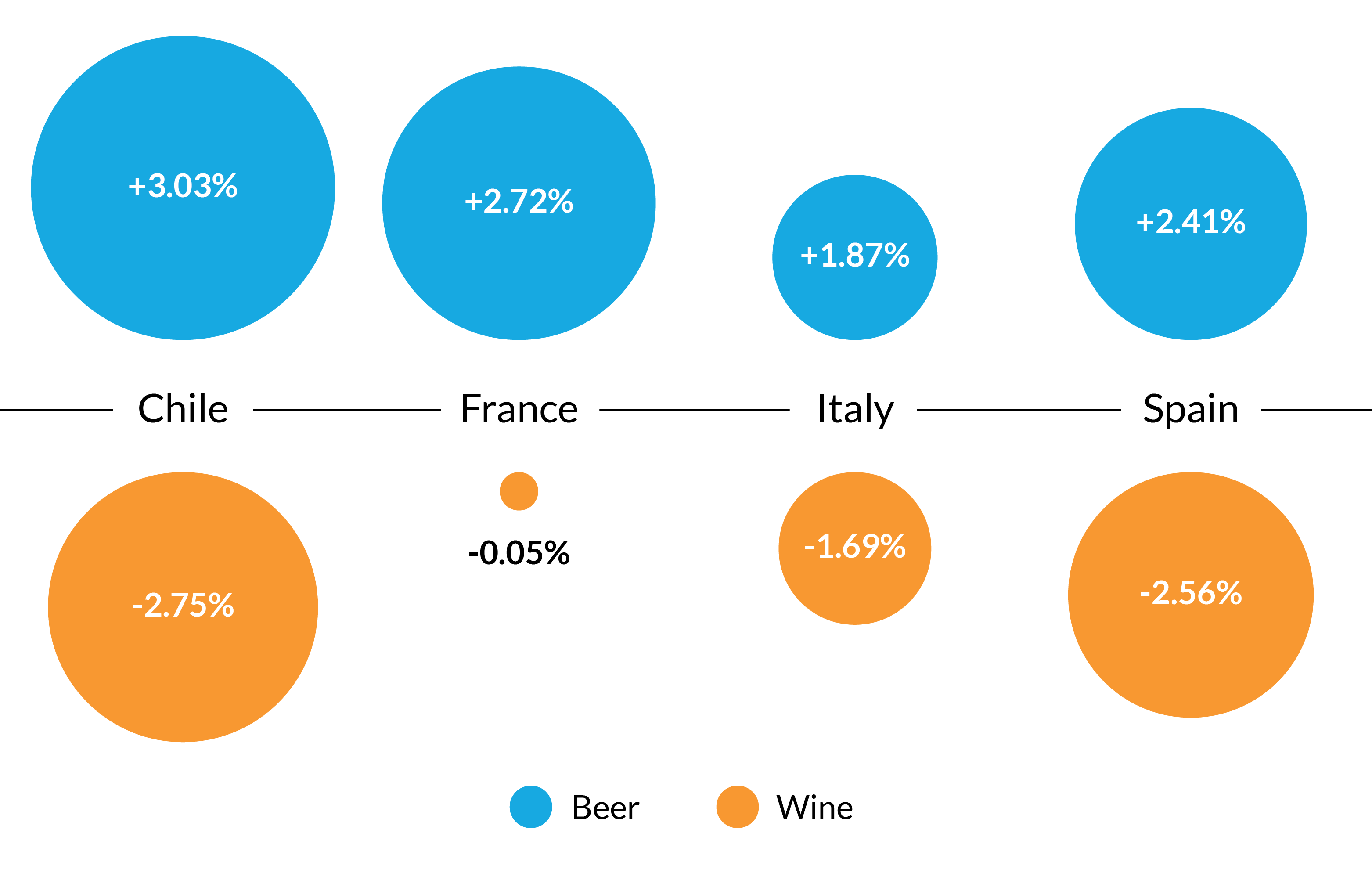 UK Beer Blog Post Graphs-01