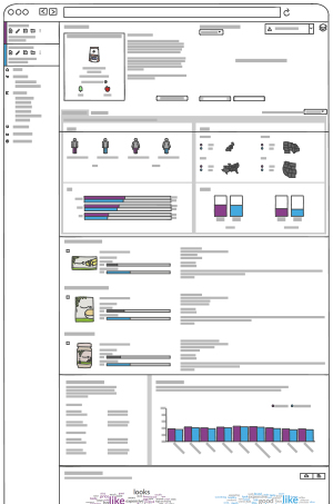 Purchase Intelligence Screen shot