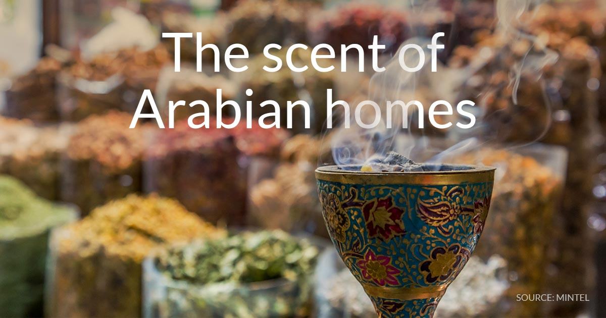 The scent of Arabian homes | Mintel com